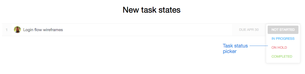 New task states
